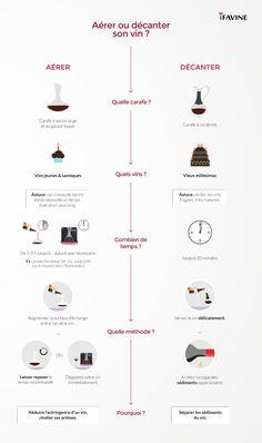 """Merci à iFAVINE, l'entreprise qui produit iSommelier, la carafe nouvelle génération, récompensée par le """"Trophée de l'Innovation"""" 2015, qui permet d'aérer les vins en à peine quelques minutes à partir d'oxygène purifié. Pour lire notre article sur iSommelier : """"iSommelier, une révolution pour la dégustation du vin ?"""""""