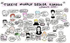 Türkiye'den Muhalif Sesler Korosu