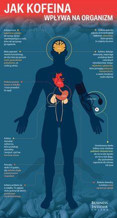 Kawa to dla wielu z nas codzienne źródło kofeiny. Ale czy zastanawialiście się kiedyś, jak wpływa na nasz mózg i ciało? Może poprawić samopoczucie, polepszyć koncentrację, a nawet zmniejszyć apetyt. Good Advice, Food Dishes, Healthy Lifestyle, Infographic, Knowledge, Health Fitness, Nutrition, Lol, Healthy Recipes