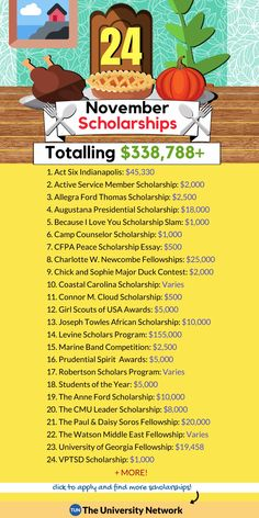 University Scholarships for Women Hacks, Scholarships For College Students, Student Scholarships, Student Loans, College Life Hacks, Life Hacks For School, School Tips, Senior Year Of High School, College Planning, Graduate School