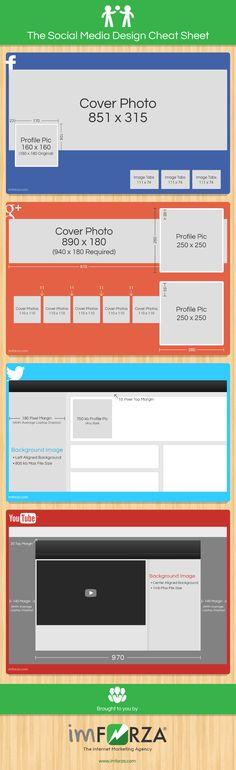 Measurements for all your Social Media Accounts ~ Social Media Design Cheat Sheet