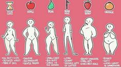 Boy types fruit