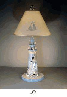 Blue Lighthouse Lamp