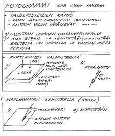 Fotogrammi (valokuvauksen historiaa).