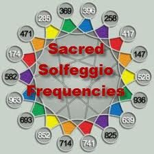 Sound Healing: Harmonize Your Life & Body With Solfeggio Tones; reconnect with your spiritual nature and Source energy with these tones