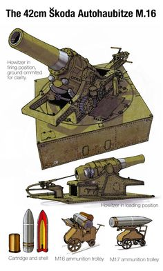 "This is part of a series of nine drawings made for the non-fiction book ""The Fortified Region Focsani-Namoloasa-Galati"" published by the Romanian Military Museum about the eponymous Fortified Line . Ww1 Tanks, Valkyria Chronicles, Concept Weapons, Big Guns, Military Equipment, Military Weapons, World War One, Panzer, Armored Vehicles"