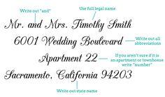 Addressing Envelopes, Formal