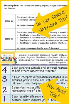 Learning on pinterest marzano learning goals and student portfolios
