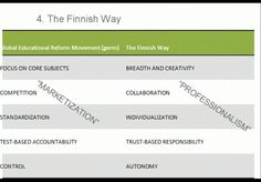 Comparing Finland and the US school system