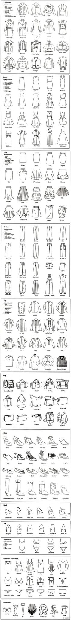 Infographic showing all the clothing styles a woman could ever want.