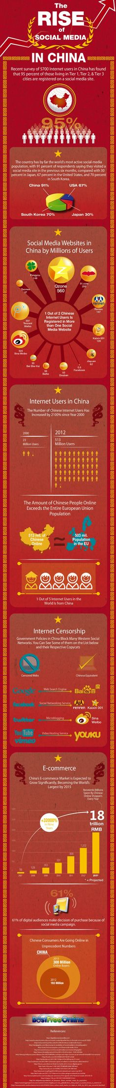 censura i multitud d'usuaris seran compatibles? - The Rise of Social Media in China Infographic 2012