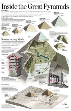Interesting huh, I would like to take a walk inside the Great Pyramid on Day 17 Window 1 with The Sun and the Moon