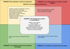 L'histoire géographie dans le socle - Rostand-C116