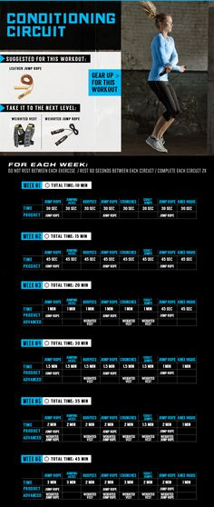 Exclusive Everlast Workout: Conditioning Circuit