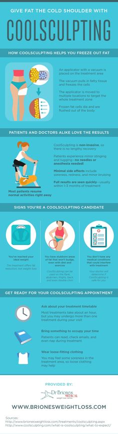 One of the best parts about CoolSculpting is that you won't have to go through a long recovery! Learn about how this treatment can help you by looking at this infographic. #infographic #coolsculpting #fat