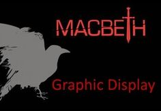 A complete Macbeth display for your pin up board with assembly instructions. Simply print out, laminate and assemble. I prefer to use black yarn and pins to connect the details. Works great with my Macbeth Presentation. Includes, Intro to Shakespeare, character