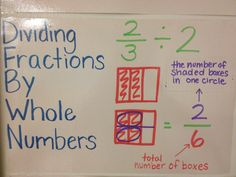 Dividing fractions by whole numbers Dividing Fractions, Teaching Fractions, Math Fractions, Teaching Math, Maths, Math Charts, Math Anchor Charts, Decimal, Math Projects