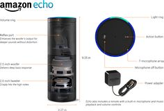 Amazon echo ... combines the abilities of Siri and a bluetooth speaker in a 9.25-inch tall cylinder.