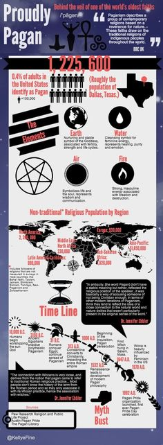 My first infographic. Proudly Pagan #pagan #infographic #design