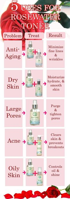 Check out these 5 uses for Rosewater Toner! Anti-Aging…
