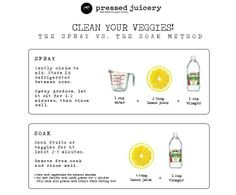 Spray vs. Soak: How To Clean Your Vegetables - The Chalkboard