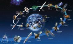 우주개발계획