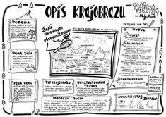 Szelma_ma's media content and analytics Creative Writing Ideas, Polish Language, School Subjects, Study Tips, Geography, Back To School, Homeschool, Classroom, Teacher
