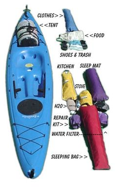 Tips for loading the gear onto the kayak
