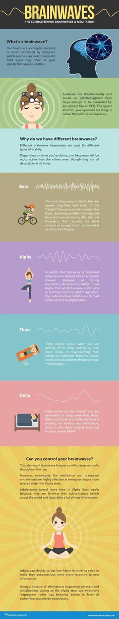 Psychology infographic & Advice The Science Behind Brainwaves & Meditation . Image Description The Science Behind Brainwaves & Meditation Reiki, Daily Meditation, Mindfulness Meditation, Meditation Benefits, Vipassana Meditation, Brain Facts, Education Positive, Brain Science, Neuroplasticity