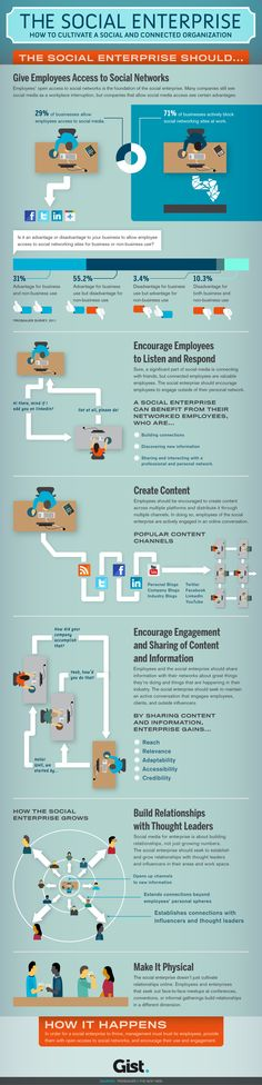 Nice infographic on how to create a social and connected organization