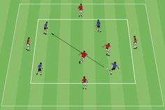 This is an excellent keep away drill where if the defenders win the ball, they can keep possession with players on the outside of the grid.