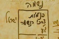 Qual É o Sentido do Senhor Dizer para Abraão 'Sai da Tua Terra' na Bíblia?  #Bíblia #Torá #Pentateuco