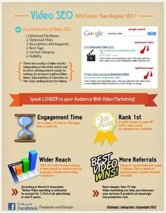 #Youtube #SEO Infographic