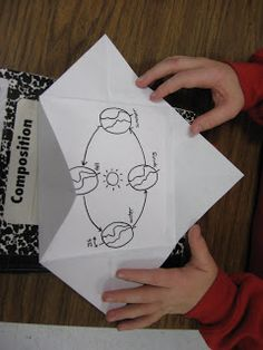 Science Notebooking: Lesson Plans - Astronomy Unit