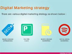 Cool Digital Marketing Strategy Photos Check More At Http