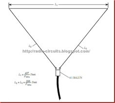Ham Antenna Blog: Delta loop antenna Ham Radio Antenna, Wifi Antenna, Radios, Mobile Ham Radio, Radio Amateur, Hf Radio, Qrp, Electronic Schematics, Good Communication