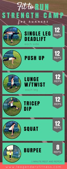 Fit to Run Strength Camp for Runners Workout — Lea Genders Fitness