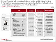 Eine differenzierte Kundenbearbeitung wird erreicht, indem an den Differenzierungspunkten segmentspezifische, die Kundenbedürfnisse erfüllende Kundenerfahrungen definiert werden