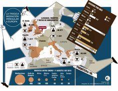 2.010 migrantes muertos buscando sueño europeo