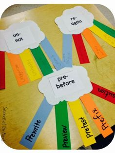 The children will be learning prefixes and suffixes making these word rainbows. Not only will they be a great resource for the children to learn prefixes and suffixes, they brighten up the classroom 😊 Teaching Grammar, Primary Teaching, Teaching Language Arts, Student Teaching, Teaching Reading, Teaching English, Learning, Teaching Ideas, 2nd Grade Ela