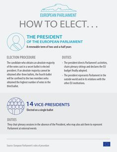 The first job of a new European Parliament is to elect its next president. Find out about the procedure in our infographic. European Parliament, First Job, Infographics, It Cast, News, Spanish, Presidents, Vows, Activities