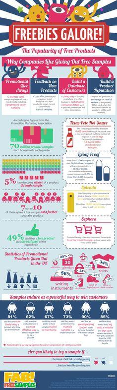 Why Companies Give away Freebies!