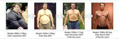 jon's personal transformation