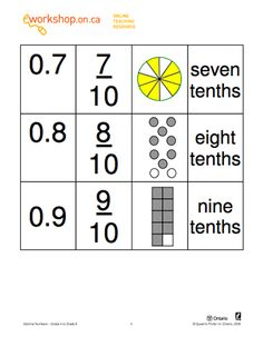 1000 Images About Fractions Decimals Percents On
