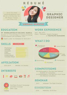 Portfolio Web, Portfolio Resume, Portfolio Design, Portfolio Ideas, Graphic Design Resume, Cv Design, Drawings For Boyfriend, Resume References, Resume Design Template