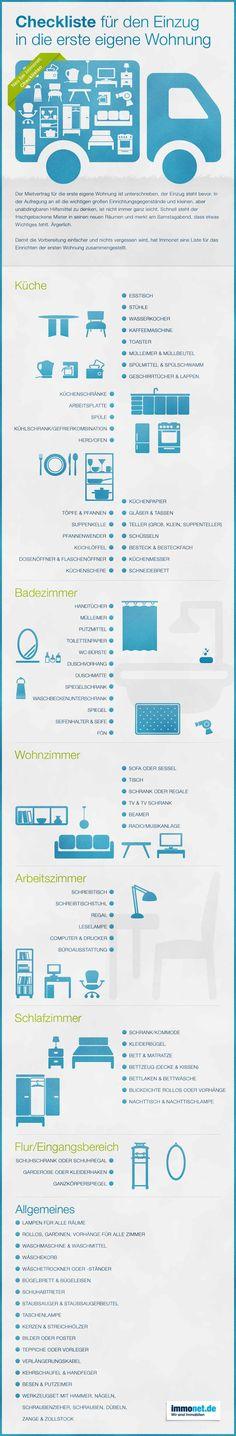 Checkliste für den Einzug in die erste eigene Wohnung