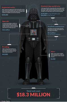 En esencia, la indumentaria del villano de Star Wars sería muy similar al traje espacial de cualquier astronauta de la NASA