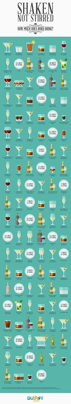 How Much Does James Bond Drink In Each Film?