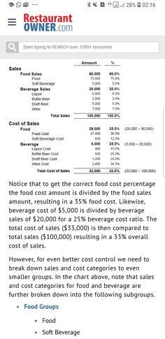 Food Cost, Beer Bottle, Restaurant, Restaurants, Supper Club, Dining Room