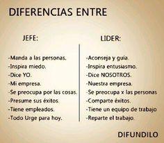 Diferencias entre jefe y líder.